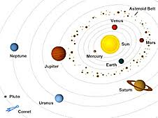 clipart of solar system