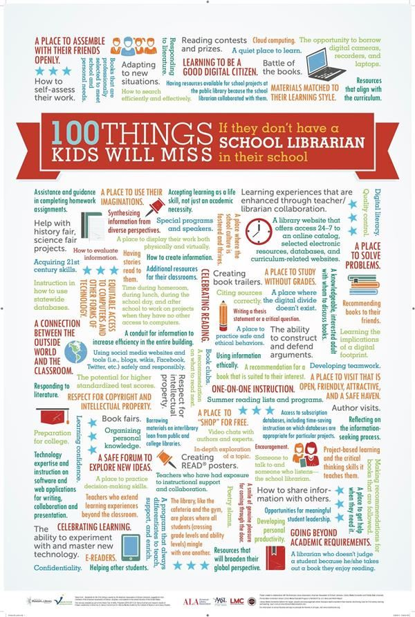 100 Things Kids Will Miss