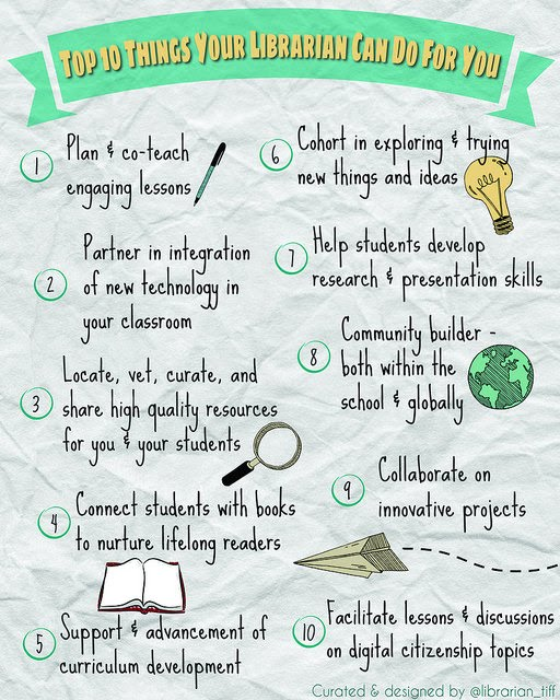 Top 10 Things Your Librarian Can Do For You