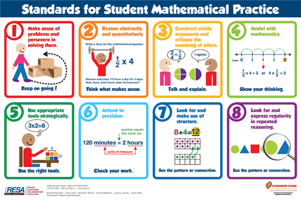 Standards for Mathematical Practice image